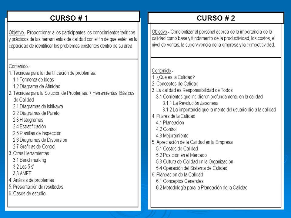 CURSO # 1 CURSO # 1 CURSO # 2