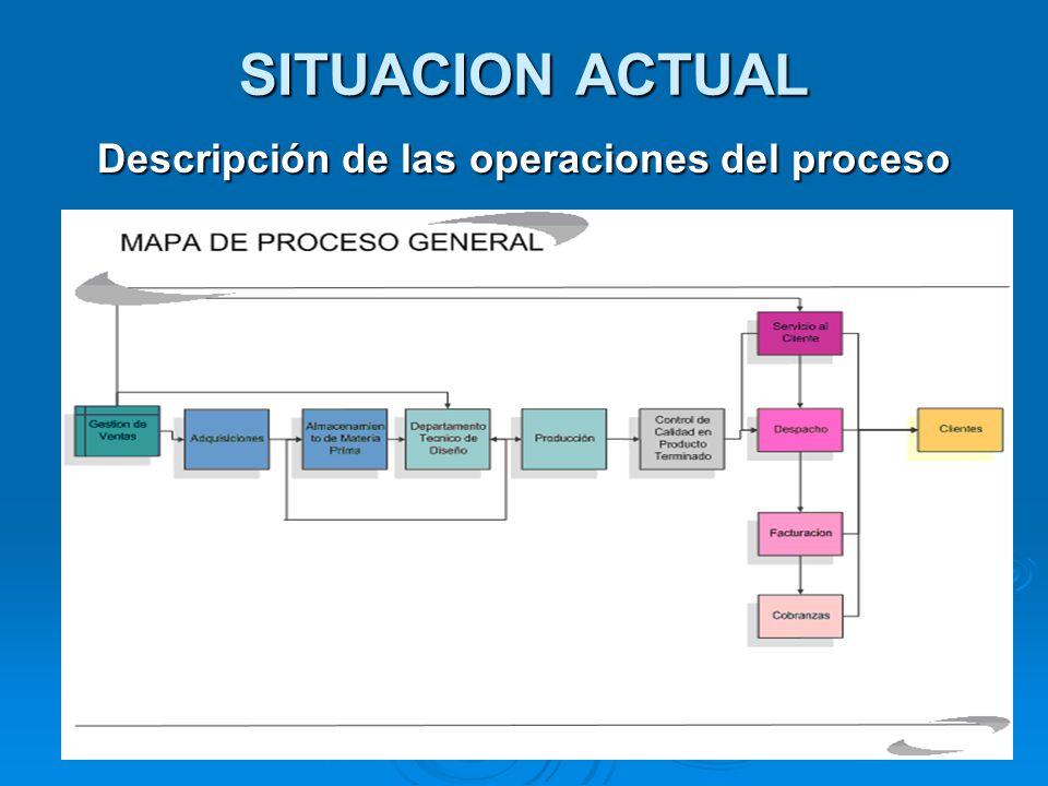 Descripción de las operaciones del proceso