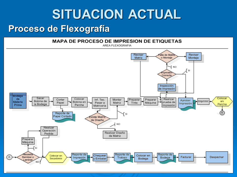 An lisis ingenieril y propuesta del mejoramiento continuo for Procesos de produccion de alimentos