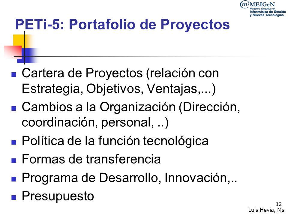 PETi-5: Portafolio de Proyectos