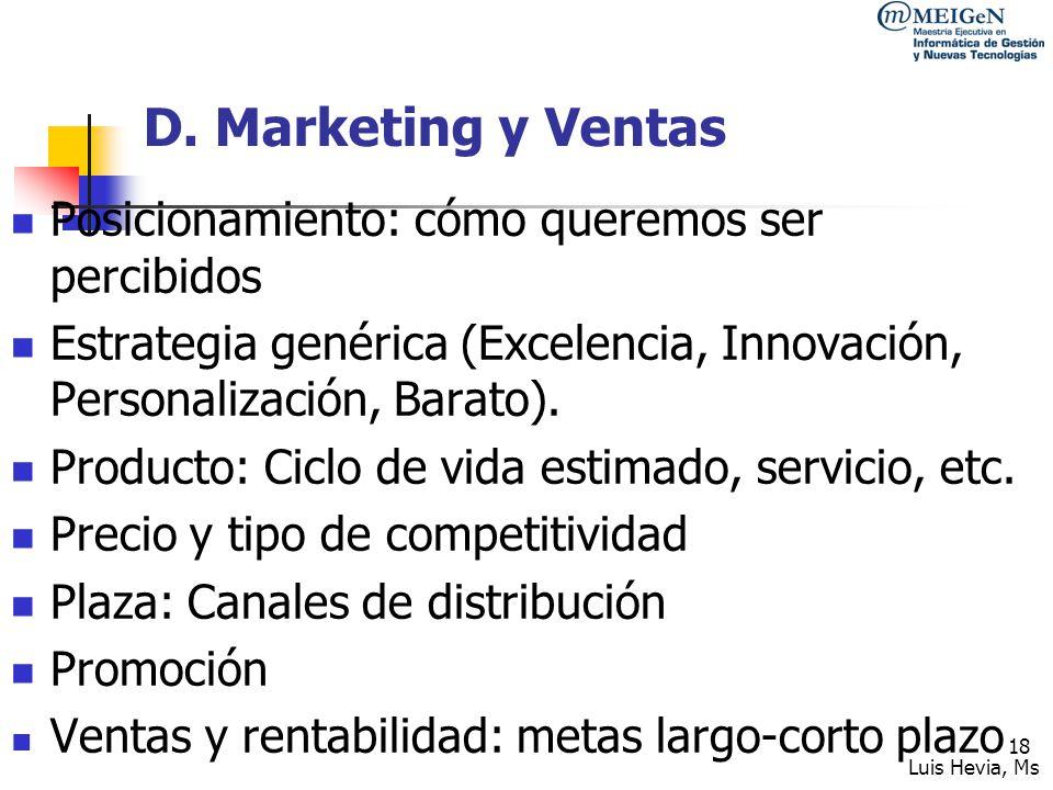 D. Marketing y Ventas Posicionamiento: cómo queremos ser percibidos