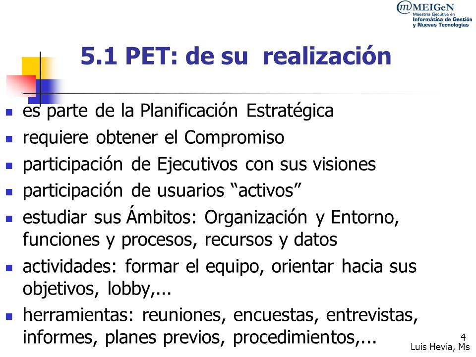 5.1 PET: de su realización es parte de la Planificación Estratégica