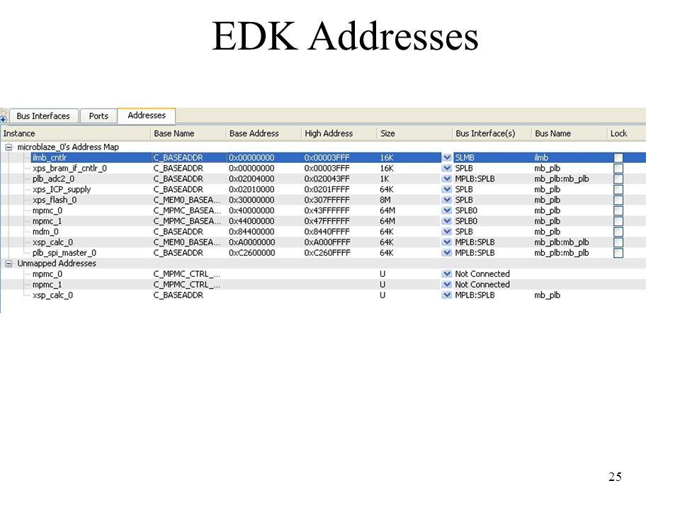 EDK Addresses