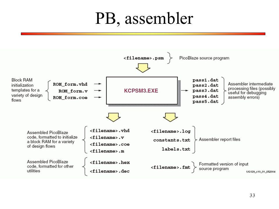 PB, assembler