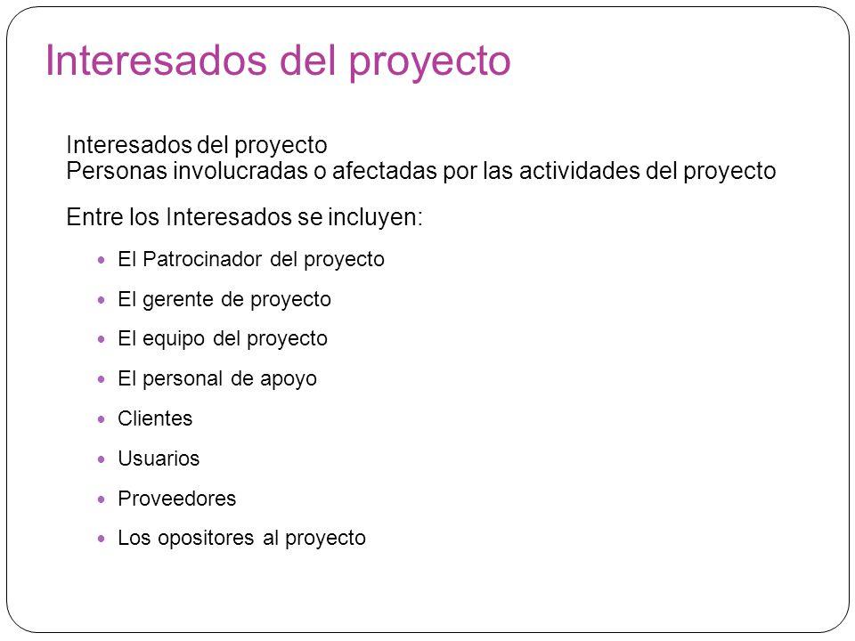 Interesados del proyecto