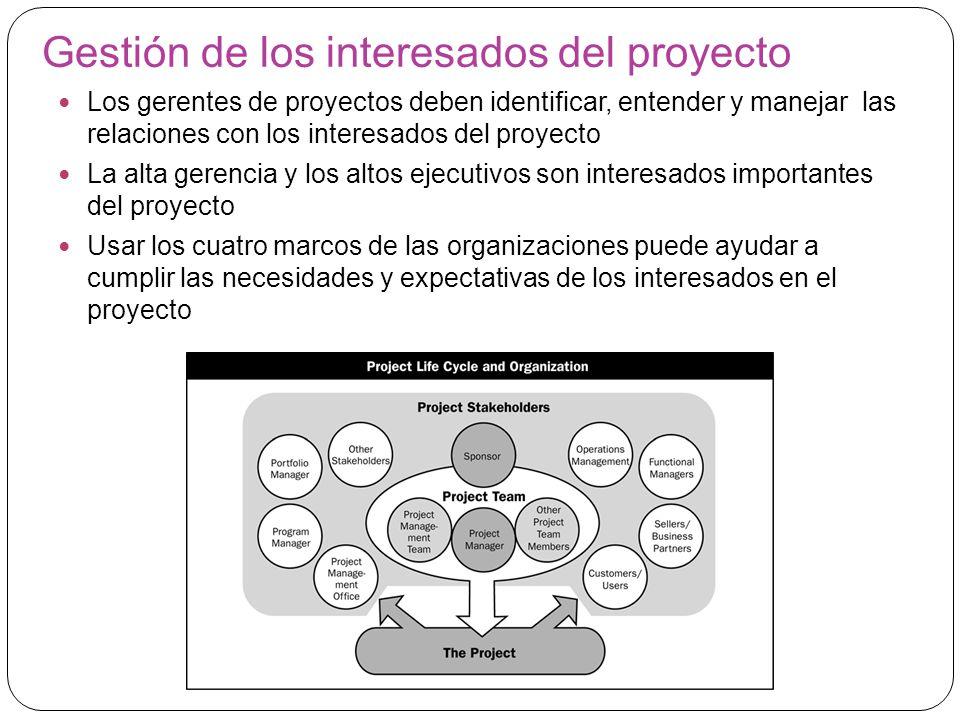 Gestión de los interesados del proyecto