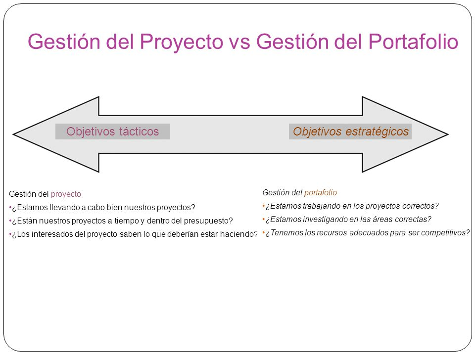 Gestión del Proyecto vs Gestión del Portafolio