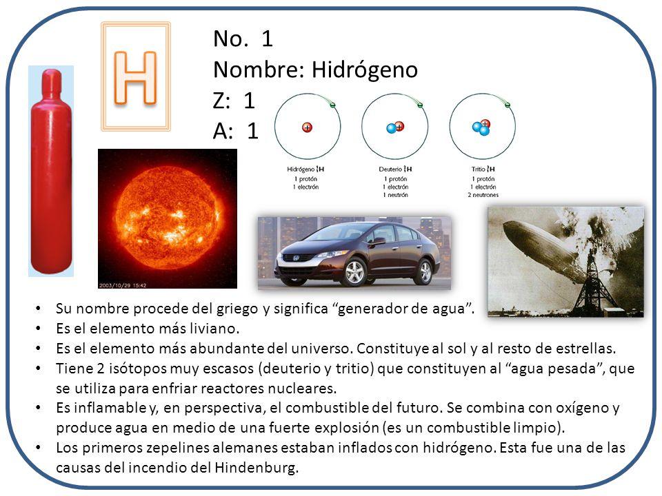 H No. 1 Nombre: Hidrógeno Z: 1 A: 1