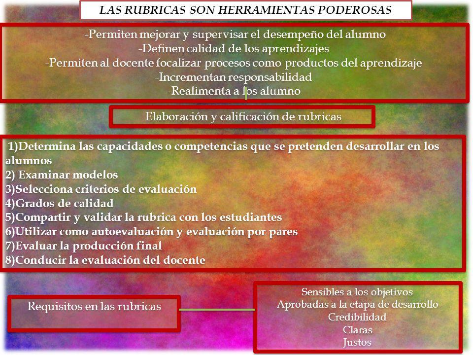 LAS RUBRICAS SON HERRAMIENTAS PODEROSAS