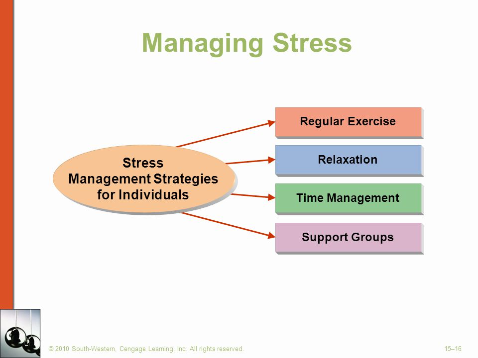 Stress Management Strategies for Individuals
