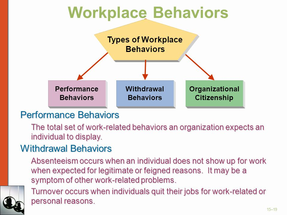 Workplace Behaviors Performance Behaviors Withdrawal Behaviors