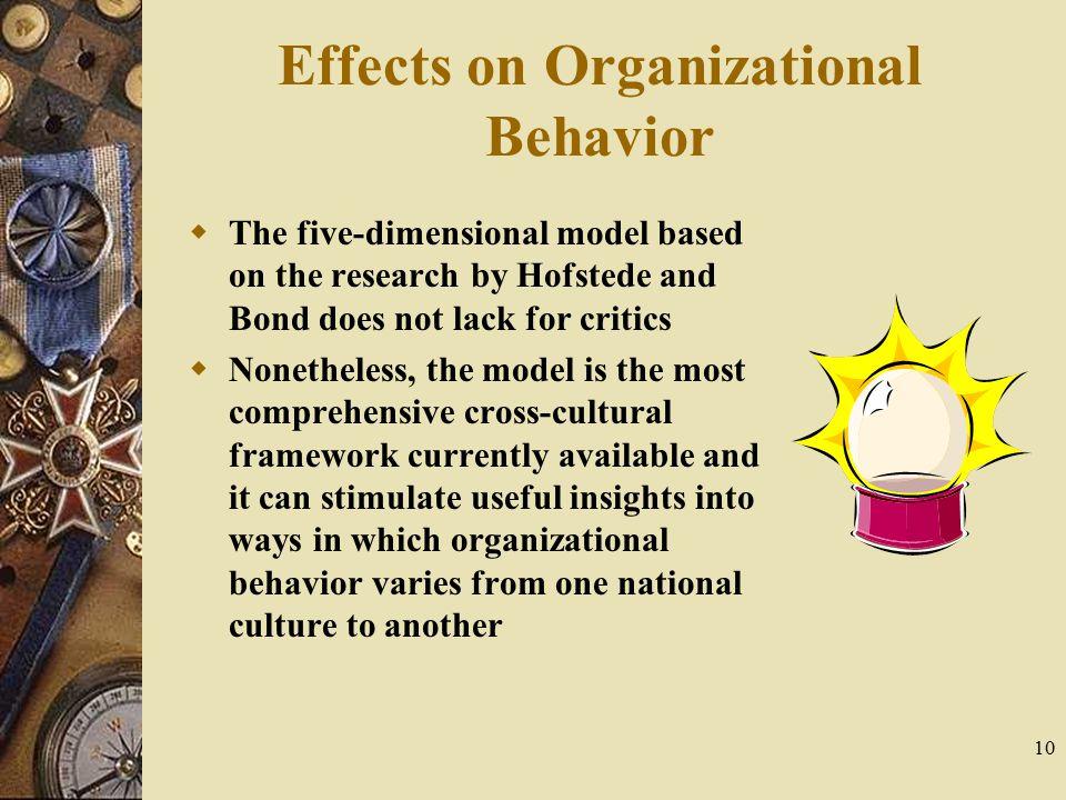 Effects on Organizational Behavior