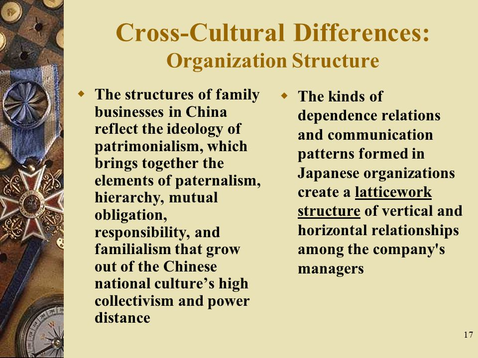 Cross-Cultural Differences: Organization Structure