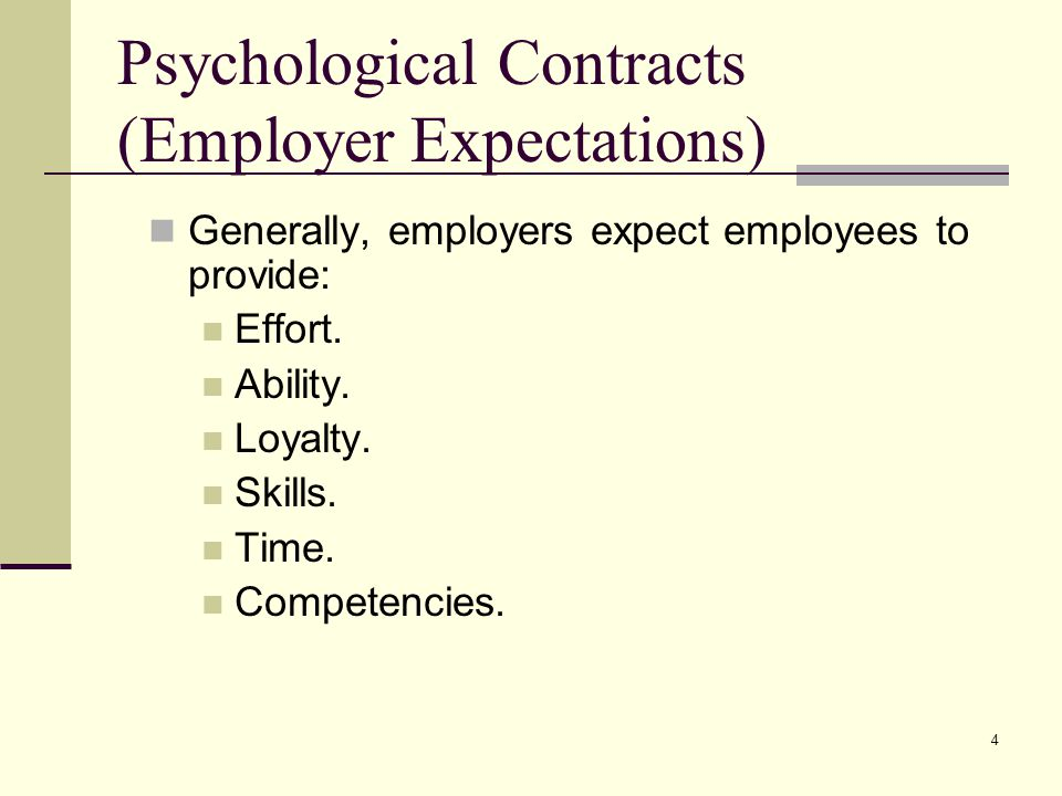 Psychological Contracts (Employer Expectations)