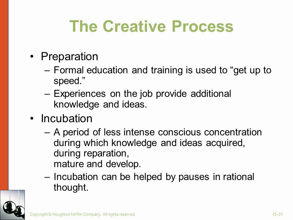 The Creative Process Preparation Incubation