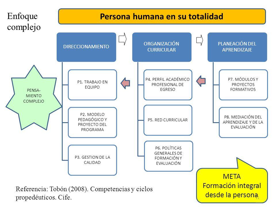 Persona humana en su totalidad