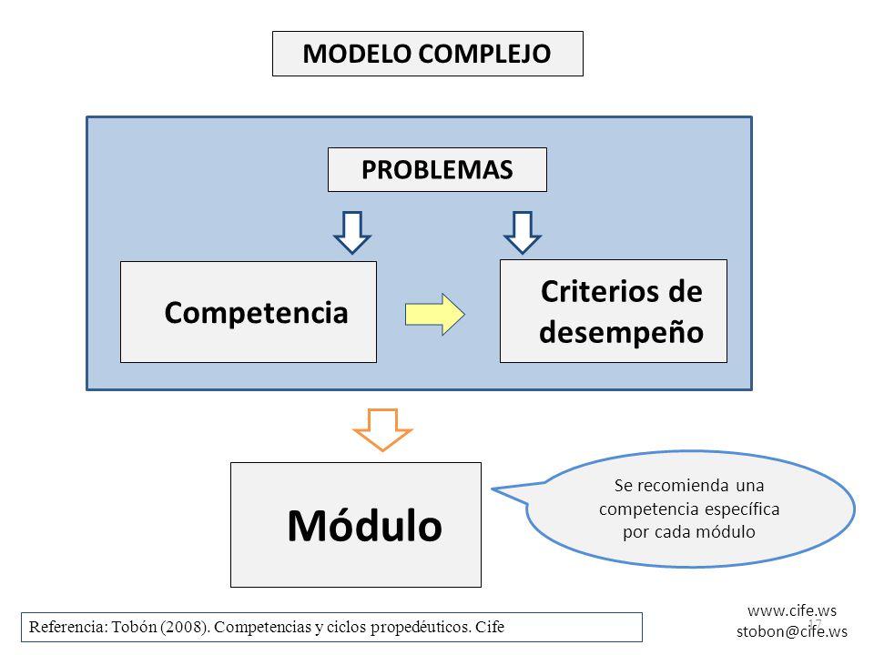 Se recomienda una competencia específica por cada módulo