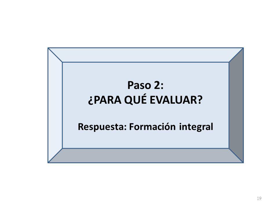 Respuesta: Formación integral