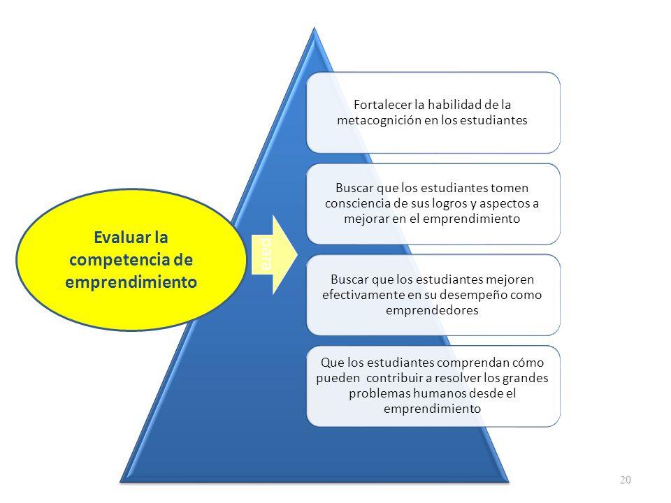 Evaluar la competencia de emprendimiento