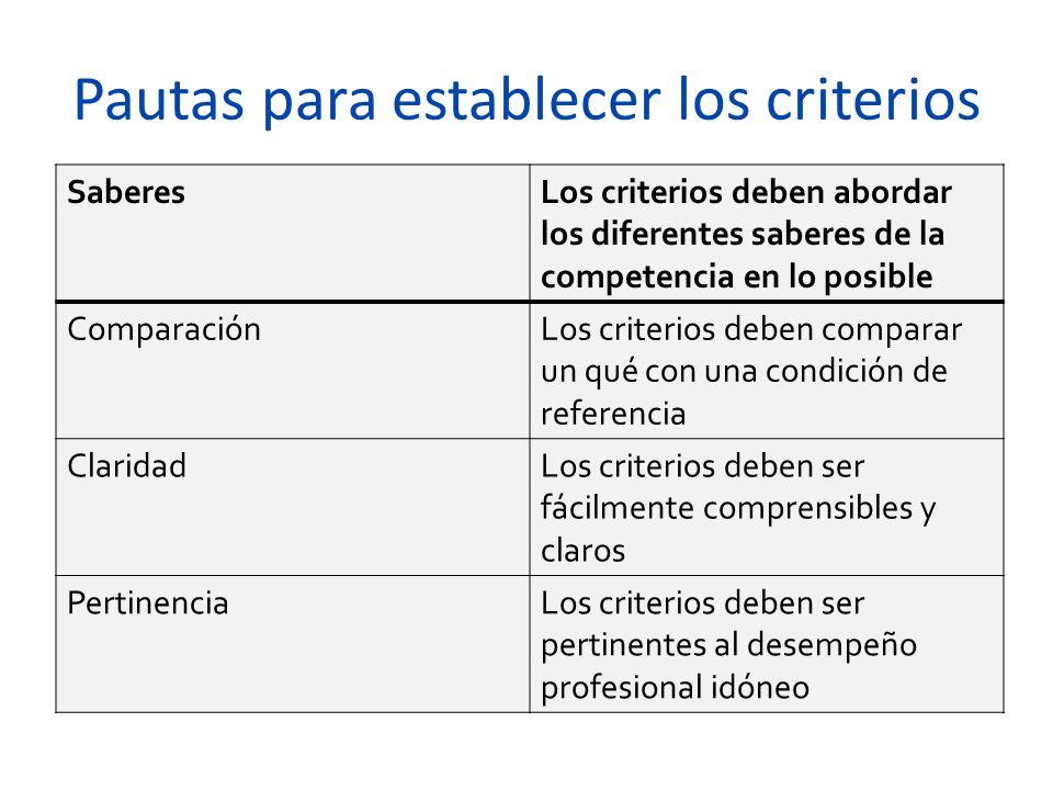 Pautas para establecer los criterios