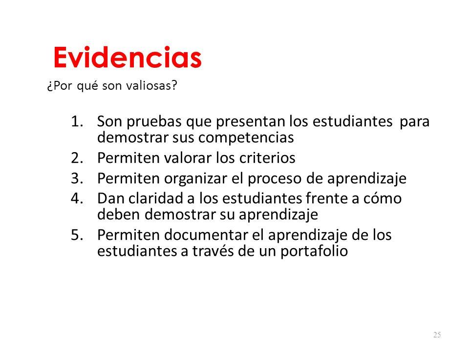 Evidencias ¿Por qué son valiosas Son pruebas que presentan los estudiantes para demostrar sus competencias.