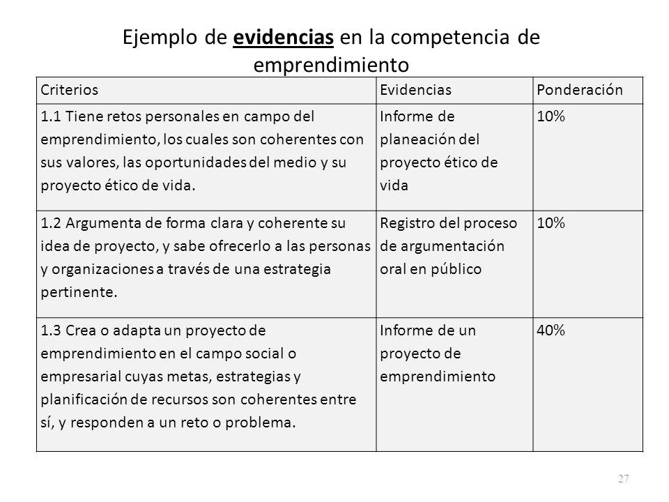 Ejemplo de evidencias en la competencia de emprendimiento