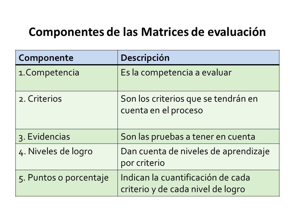 Componentes de las Matrices de evaluación