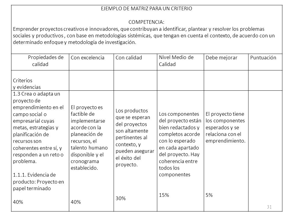 EJEMPLO DE MATRIZ PARA UN CRITERIO COMPETENCIA: