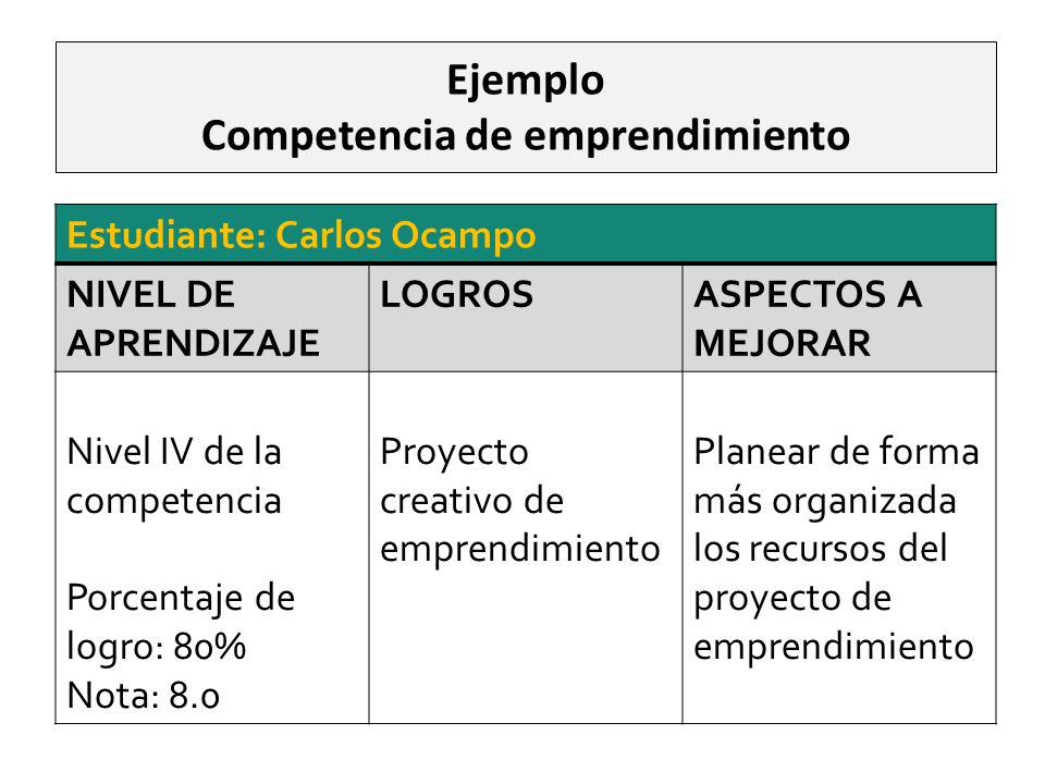 Ejemplo Competencia de emprendimiento