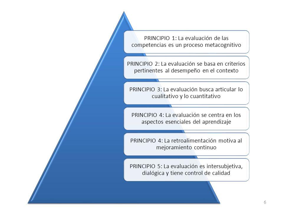 PRINCIPIO 4: La retroalimentación motiva al mejoramiento continuo