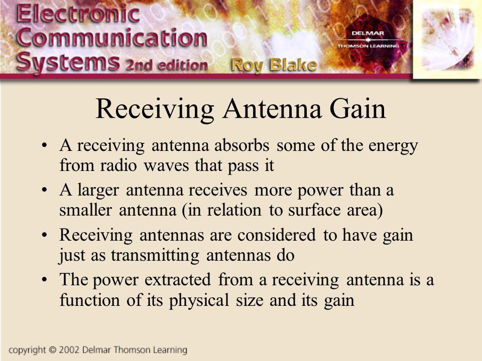 Receiving Antenna Gain