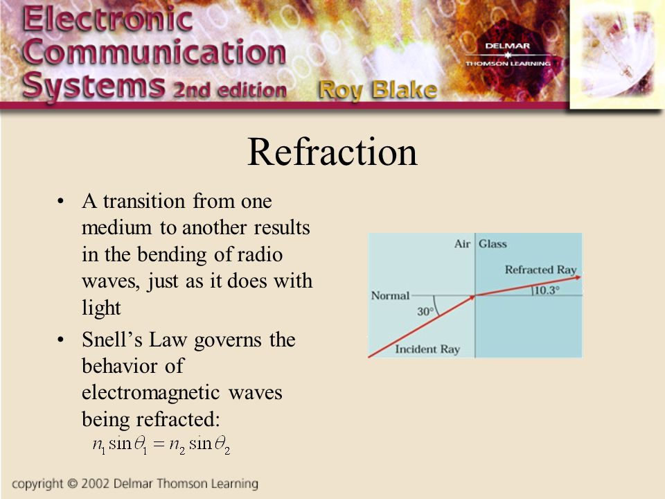 Refraction A transition from one medium to another results in the bending of radio waves, just as it does with light.