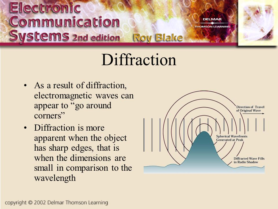 Diffraction As a result of diffraction, electromagnetic waves can appear to go around corners