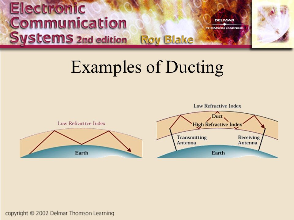 Examples of Ducting