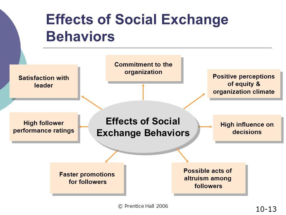 Effects of Social Exchange Behaviors