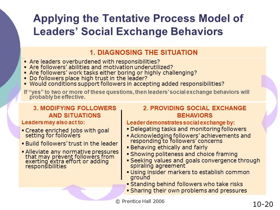 1. DIAGNOSING THE SITUATION 2. PROVIDING SOCIAL EXCHANGE BEHAVIORS