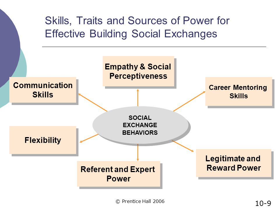 Skills, Traits and Sources of Power for Effective Building Social Exchanges