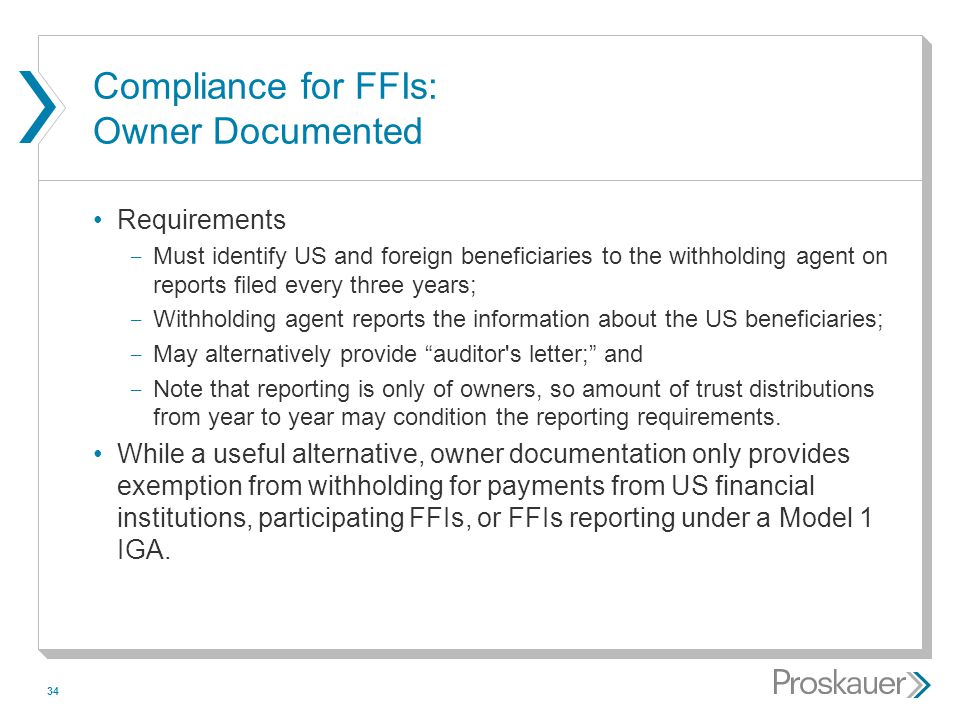Compliance for FFIs: Owner Documented
