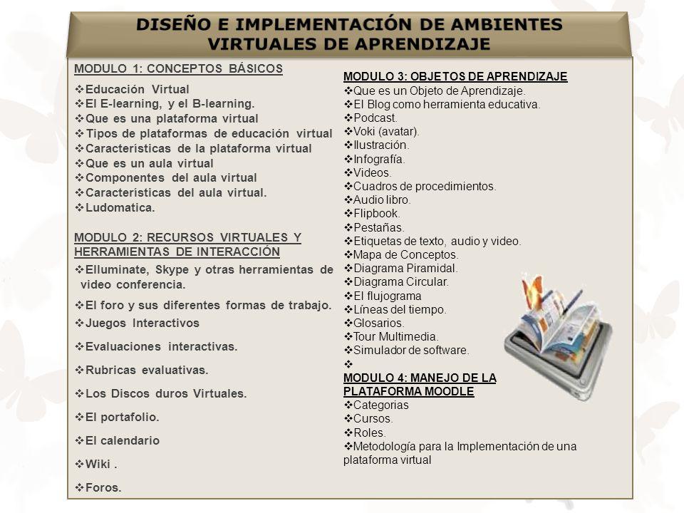 DISEÑO E IMPLEMENTACIÓN DE AMBIENTES VIRTUALES DE APRENDIZAJE