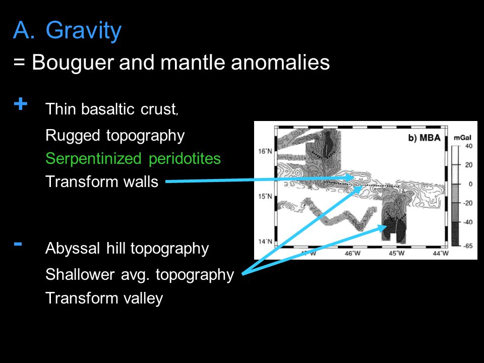 - Abyssal hill topography