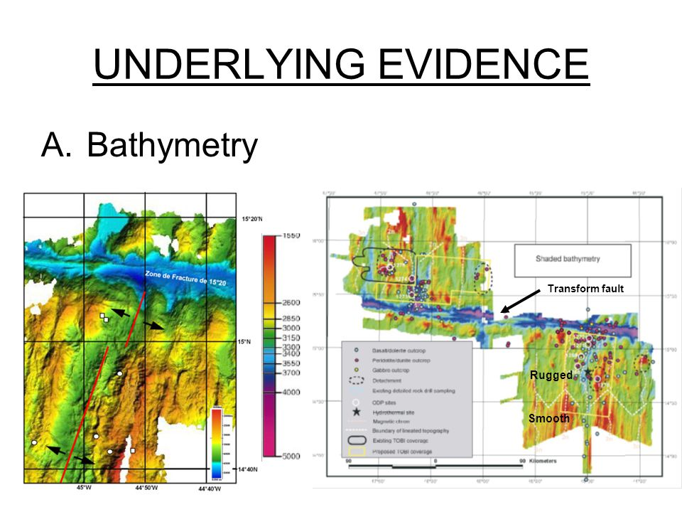 UNDERLYING EVIDENCE Bathymetry Transform fault Rugged Smooth
