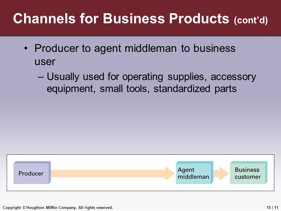 Channels for Business Products (cont'd)