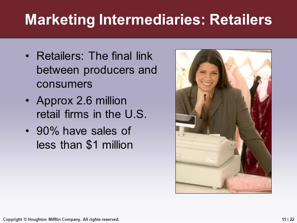 Marketing Intermediaries: Retailers