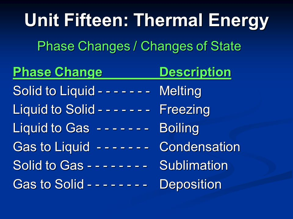 Unit Fifteen: Thermal Energy