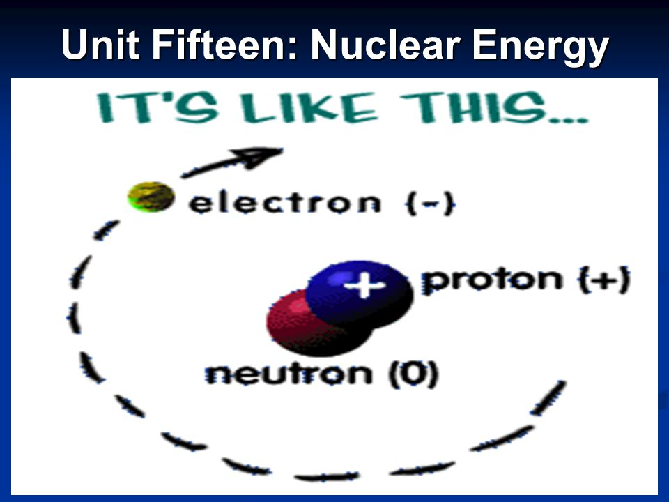 Unit Fifteen: Nuclear Energy