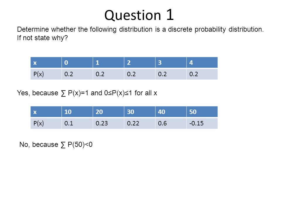 Question 1 Determine whether the following distribution is a discrete probability distribution. If not state why
