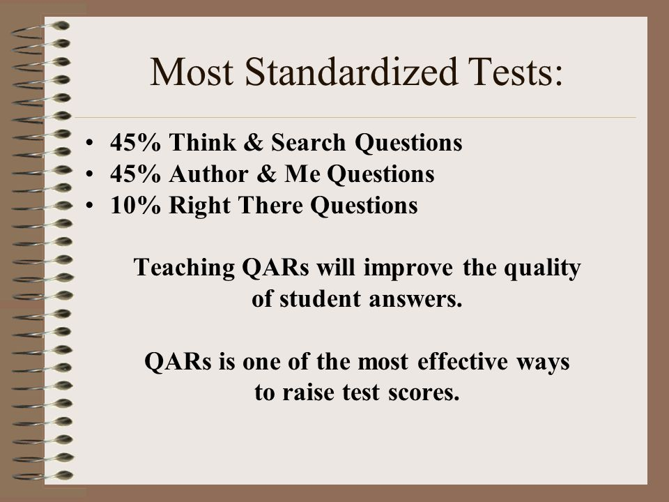 Most Standardized Tests: