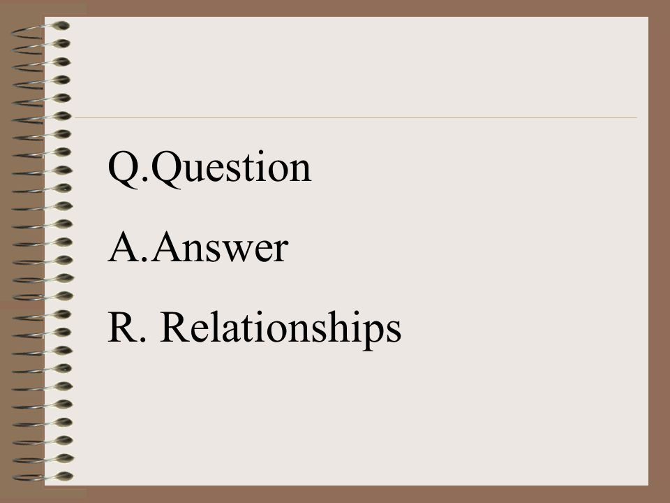 Question Answer R. Relationships