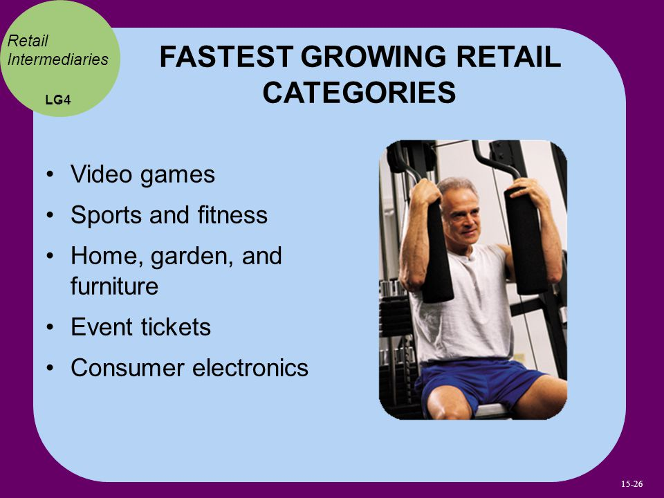 FASTEST GROWING RETAIL CATEGORIES