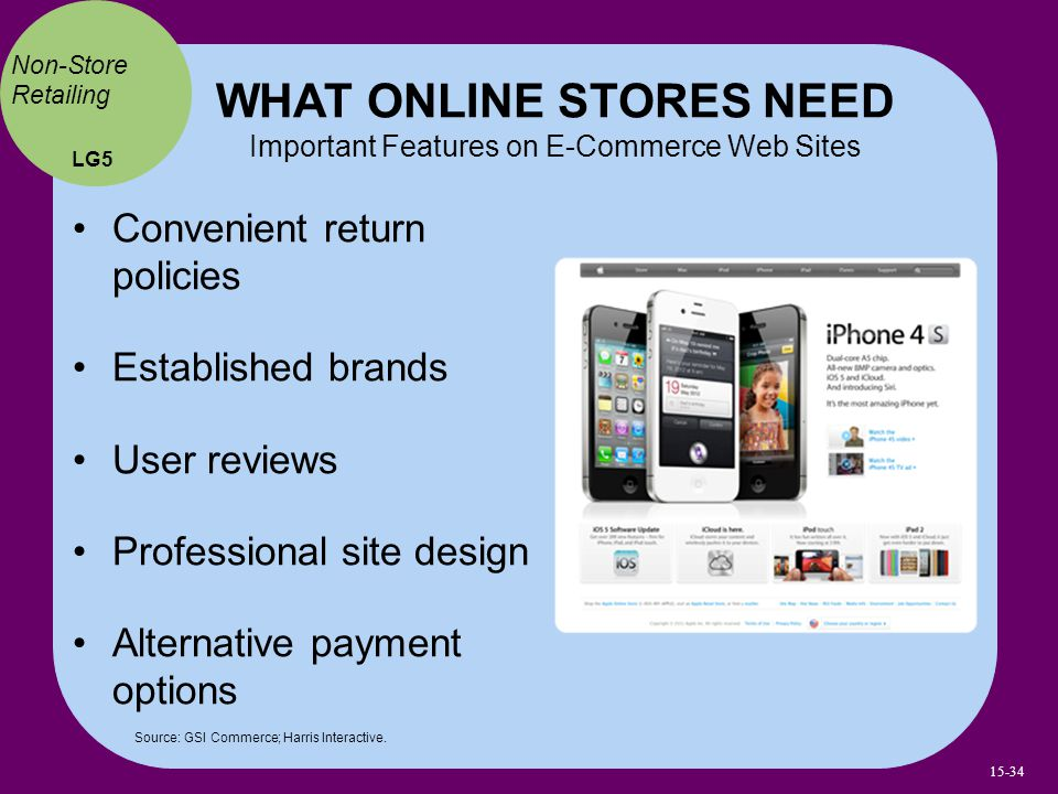 WHAT ONLINE STORES NEED Important Features on E-Commerce Web Sites
